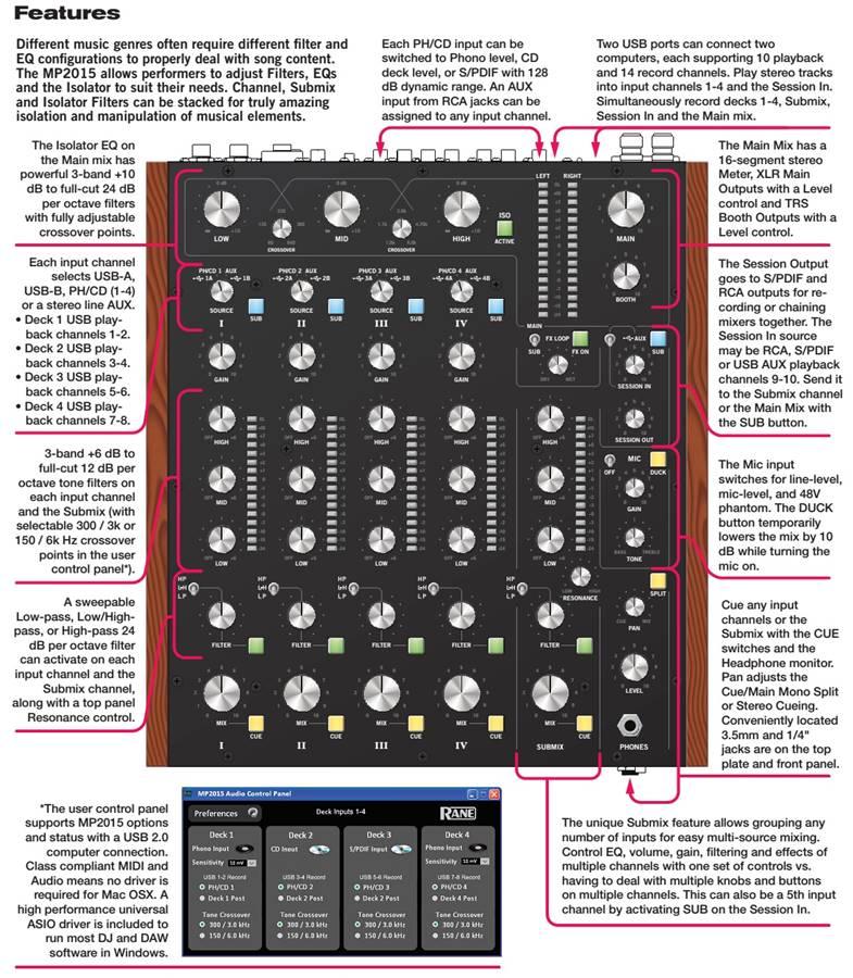 DJ mixer review